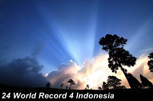 Indonesia Kian Indah